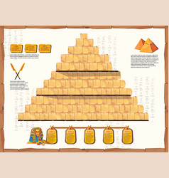 Ancient egypt time line cartoon infographic vector