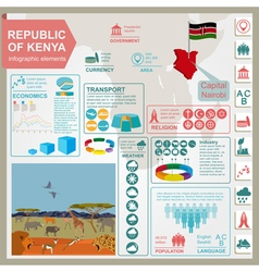 Kenya infographics statistical data sights vector image