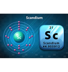 Symbol and electron diagram for Scandium vector