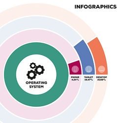 Infographics operating system of different devices vector image vector image