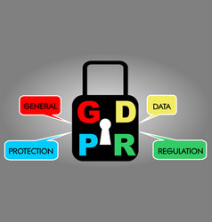 gdpr icon with black lock silhouette and speech vector image