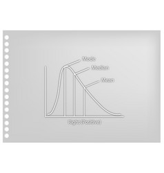 Paper art of positve distribution curve diagram vector