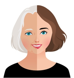 Concept beauty and rejuvenation of skin aging vector image vector image