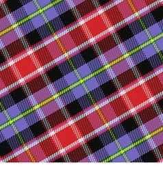pattern scottish tartan colorado vector image