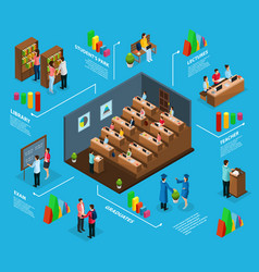 Isometric university infographic concept vector