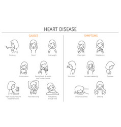 Woman with heart disease causes and symptoms vector