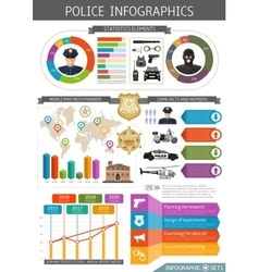 Flat police infographic vector