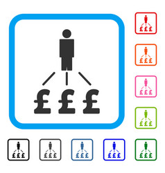 person pound expenses framed icon vector image