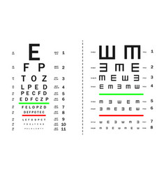 tests for visual acuity testing with numerical vector image
