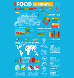 Fast food restaurant infographics design vector
