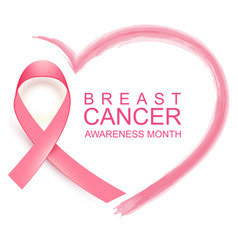 National breast cancer awareness month poster vector