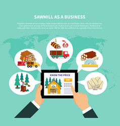 Sawmill as a business composition vector