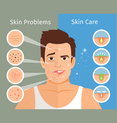 male face skin treatment vector image