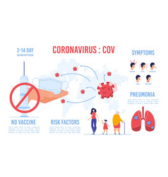 Warning infographic due to covid19 viral shedding vector