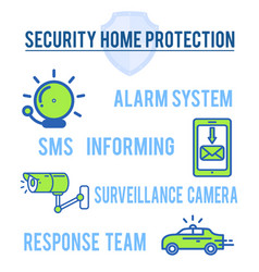Security home protection poster template vector