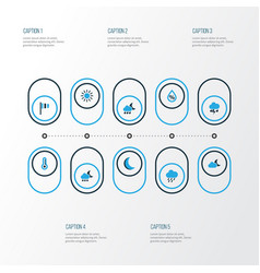 Climate colorful icons set collection of humidity vector
