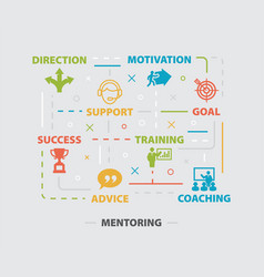 Mentoring concept with icons vector