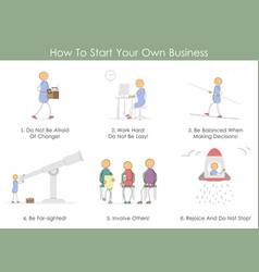 how to start your business - infographic vector image