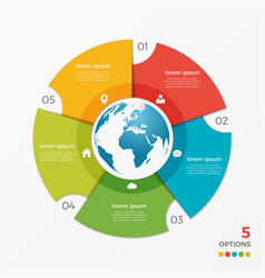 circle chart infographic template with globe 5 vector image