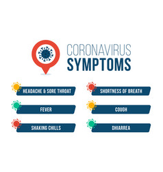 coronavirus 2019-ncov symptoms healthcare and vector image