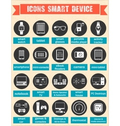 Smart devices and wearable vector image