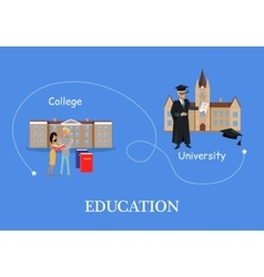 Education in College and University Buildings vector
