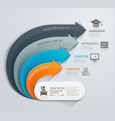 Arrow education infographics template vector image vector image