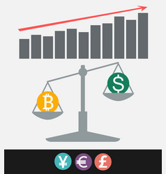 bitcoin digital currency dollar euro pound vector image
