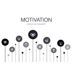 Motivation infographic 10 steps templategoal vector