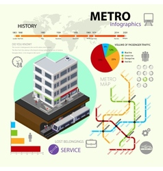 set of rapid transport infographic elements of vector image