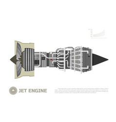 Jet engine of aircraft part of the airplane vector
