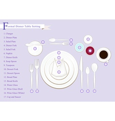 Dinner Table Setting Diagram vector image