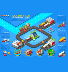 industrial distribution service vector image
