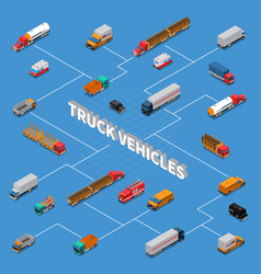 trucks isometric flowchart vector image