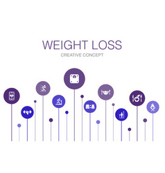 Weight loss infographic 10 steps templatebody vector