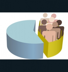 population pie chart vector image vector image