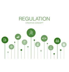 Regulation infographic 10 steps template vector