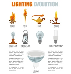 Lighting elements icon set Evolution of light vector