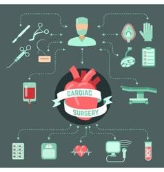 Surgery Design Concept vector