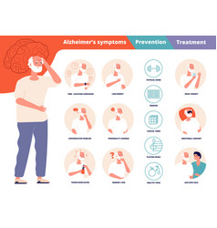 alzheimer prevention brain illness symptoms vector image