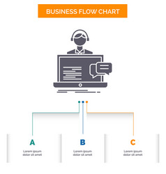 support chat customer service help business flow vector image