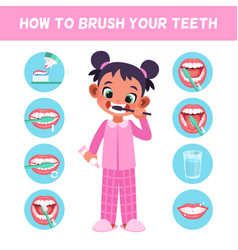 kid brush teeth learn correct brush teeth vector image