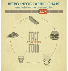 Fast Food Chart vector