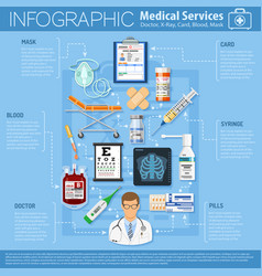 Medical services infographics vector