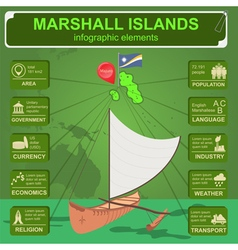 Marshall islands infographics statistical data vector image