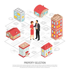 Real estate agency isometric flowchart vector