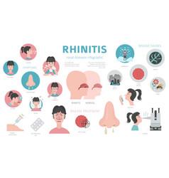 Nasal diseases rhinitis symptoms treatment icon vector