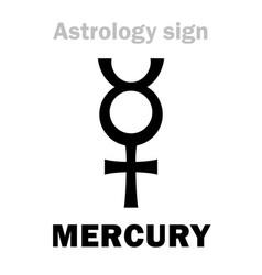 astrology planet mercury vector image vector image