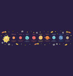 cartoon planets solar system educational banner vector image