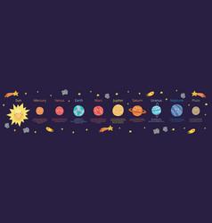 Cartoon planets solar system educational banner vector